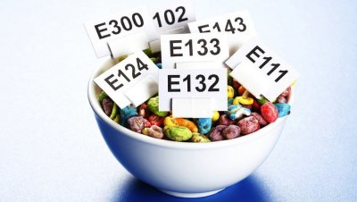 Сводная таблица. Е - добавок и их воздейсвие.